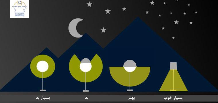مقابله با آلودگی نوری